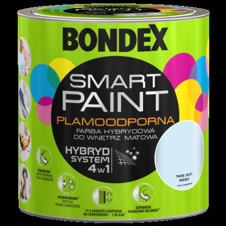 BONDEX SMART PAINT TAKIE JEST NIEBO 2,5L